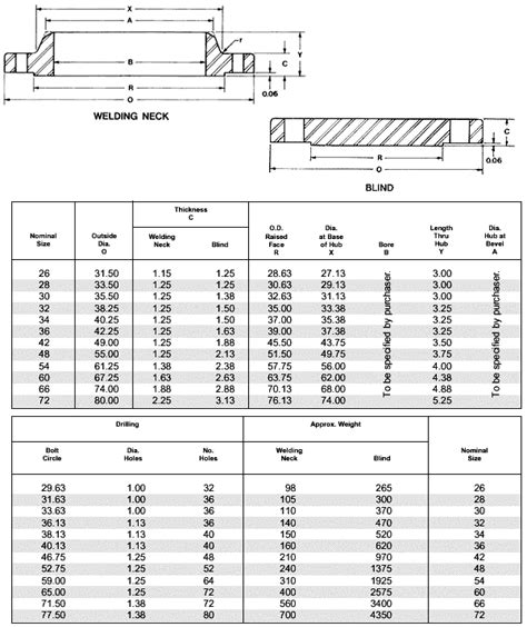 Flange Plate Ff 11 2 Jis 10k Ss304 Shinsei Pura pipe flanges manufacturer exporter flanges