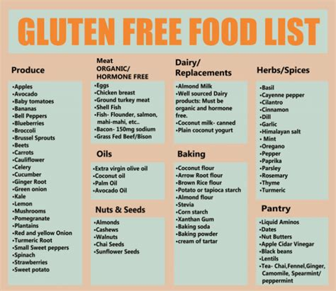 printable gluten free grocery list gluten free food list printable health symptoms and cure com