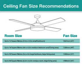 ceiling fan size best ceiling fans reviews buying guide 2017