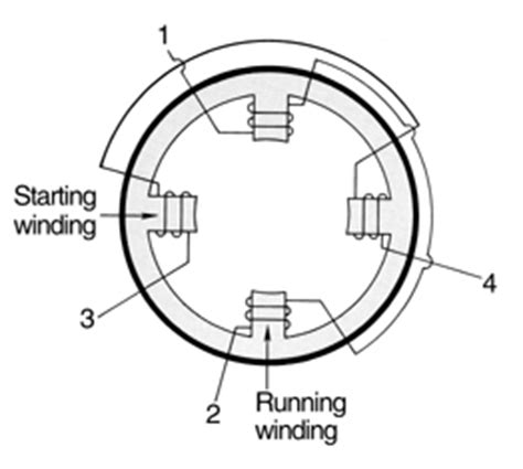 single phase motor winding diagram sinotech induction motors well designed rugged electric
