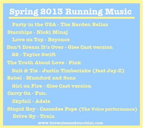 upbeat recessional songs 2014 up beat songs 2013 list favorite running songs spring 2013