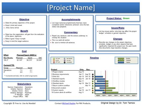pmo reporting templates 21 best images about project management on