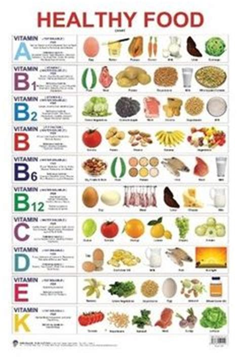 fruits n vegetables rich in vitamin d vitamin b food chart my way to better health