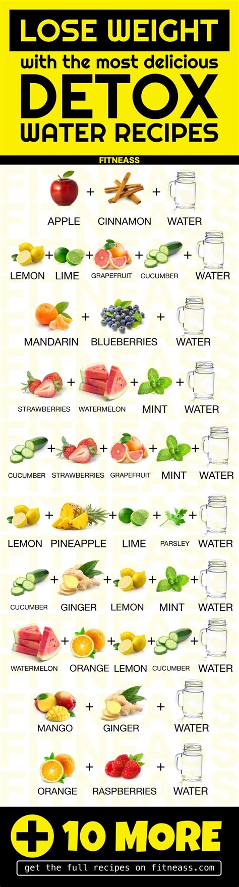 How To Detoxed The by Detox Water Recipes