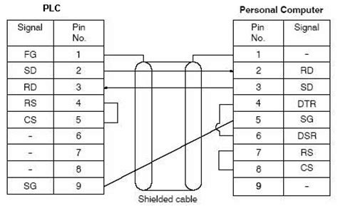 Kabel Data Serial Pc To Serial Plc Omron Omron Page 2 Plcs Net Interactive Q A