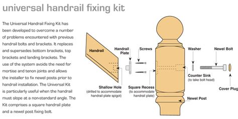 Banister Rail Fixings by Handrail Universal Fixing Kit Staircase Handrail Universal