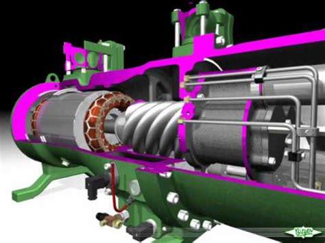 Kompresor Ac Semi Hermatic Carrier bitzer compact compressor sequenz 2 7