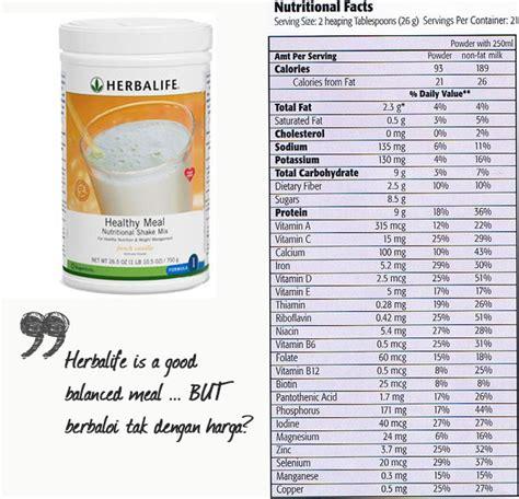 Timbangan Berat Badan Yg Bagus herbalife bagus ke untuk kurangkan berat badan