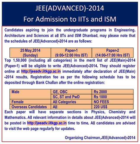 Mba Colleges Deadlines 2014 India by Mba Entrance Exams 2014 Mba 2014 Dates Notification