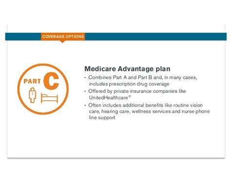united healthcare community plan member handbook medicare