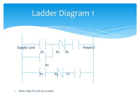 relay ladder diagram wiring diagram