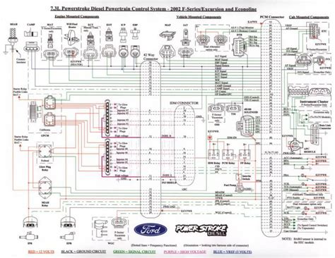 ecm pinout     super duty