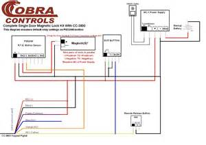 electric strike wiring diagram with push on exit get free image about wiring diagram