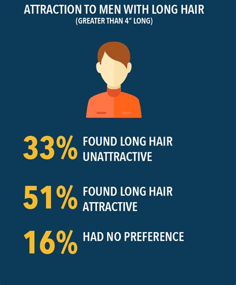 what guys think about the hair down there jezebel what do women think about men and body hair tools of men