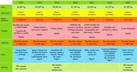 alimenti ipocalorici tabella adelgaza 3 kilos en tres d 205 as con la dieta pepino