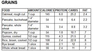 list of high protein foods for a high protein diet