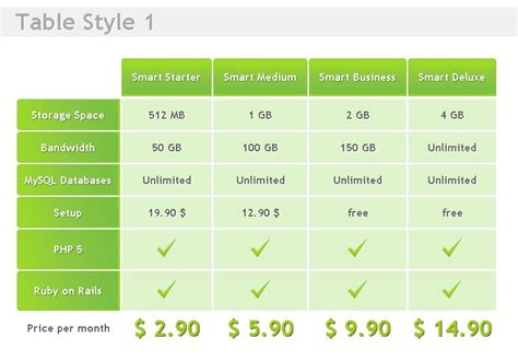 format html pretty format html pretty beautiful table plugin with pure css3
