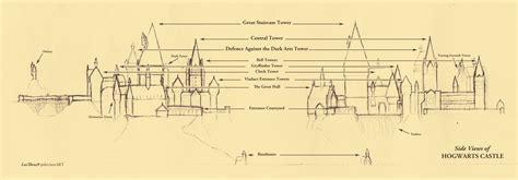 hogwarts floor plan side views of hogwarts castle by leethree9 on deviantart