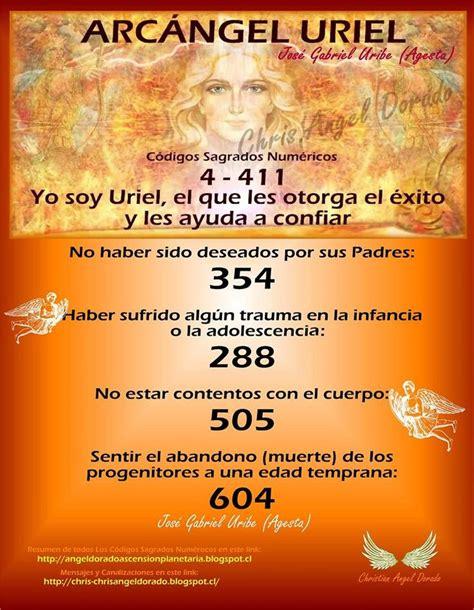 abundancia amor y plenitud los codigos sagrados numericos m 225 s de 25 ideas incre 237 bles sobre sentido num 233 rico en