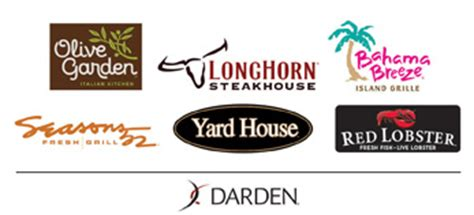 Yard House Gift Card Balance - the betty mills company restaurant egift cards for snack rewards