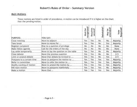 printable version of robert s rules of order robert s rules of order summary version