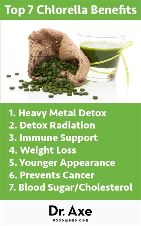Chlorella Metal Detox by 7 Proven Chlorella Benefits And Side Effects 2 Is Best