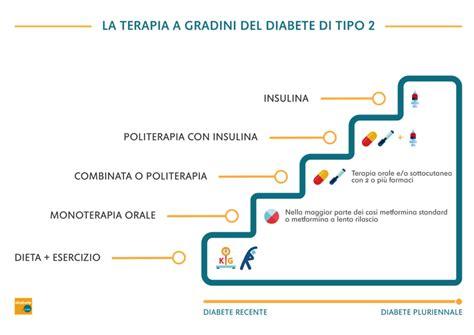 diabete tipo 2 alimentazione la terapia a gradini diabete di tipo 2 dt2 diabete