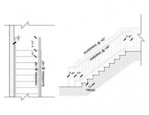 Handrail extensions for commercial stairs evstudio architect