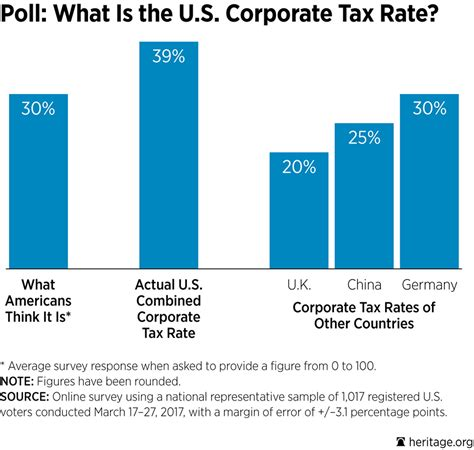 what is the rate for company tax in malaysia 2016 updating the tax system how to talk about corporate tax