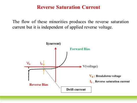 diode bias saturation current diode bias saturation current 28 images semiconductor electronics diode diode maths