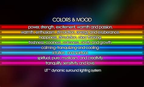 color and moods room color moods bradpike com minimalist interior and