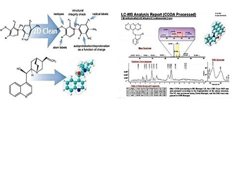 chemdoodle login a review of innovative chemical drawing and spectra