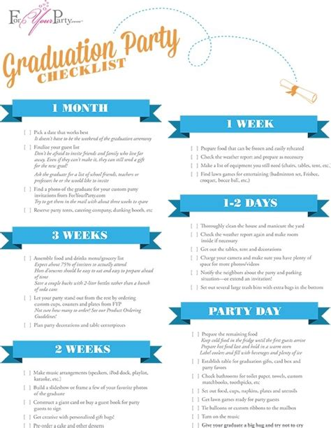 graduation checklist template icebergcoworking