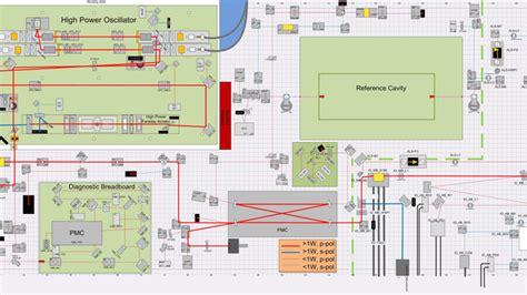 Foundation Layout Laser | ligo s laser ligo lab caltech