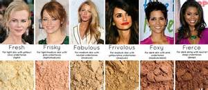 skin color types how to apply concealer for different skin types and tones