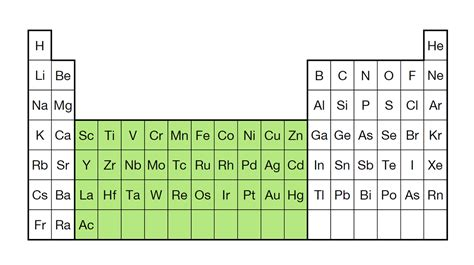 Periodic Table Transition Metals by Kit Cfn Press News Press Releases News 2012