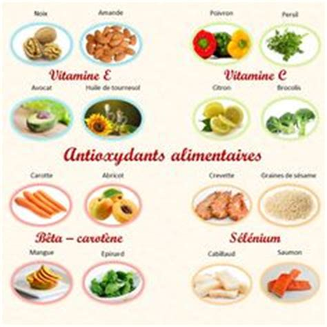alimenti anti ipertensione 9 aliments 224 consommer chaque jour http www santeplusmag