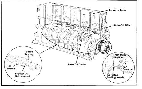5 9 cummins engine diagram diagram schematic 5 9 12v dodge cummins diesel forum