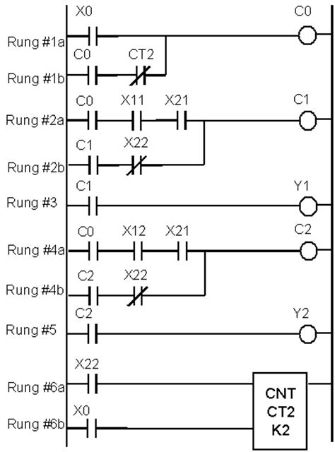 plc wiring diagram cylinder sequence 28 images joliet