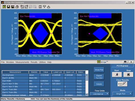 oscilloscope eye diagram digital storage oscilloscope tektronix