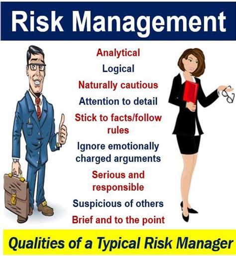 risk management what is risk management definition and meaning