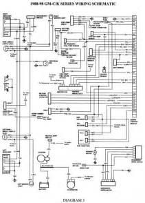 engine wiring harness 1993 k1500 chevy truck get free