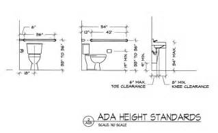 bathroom accessories heights bathroom design