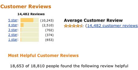 amazon review how to get amazon reviews for your kindle book