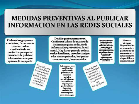 medidas imagenes para redes sociales medidas preventivas al publicar informacion en las redes