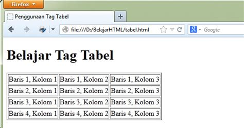 struktur struktur dalam tag table html elok blog struktur struktur dalam tag table html elok blog