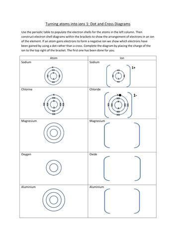 Ionic And Covalent Bonding Worksheet by Aqa 2 1 1 Chemical Bonding By Gerwynb Teaching Resources