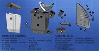 Keurig Coffee Maker Parts Diagram, Keurig, Free Engine Image For User Manual Download