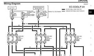 wiring diagram for the cooling fans and the car turns throttle