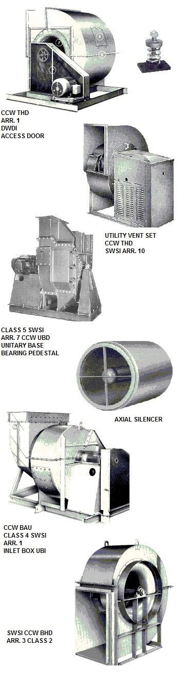 Forward Curved Squirrel Cage Blowers And Centrifugal Fans